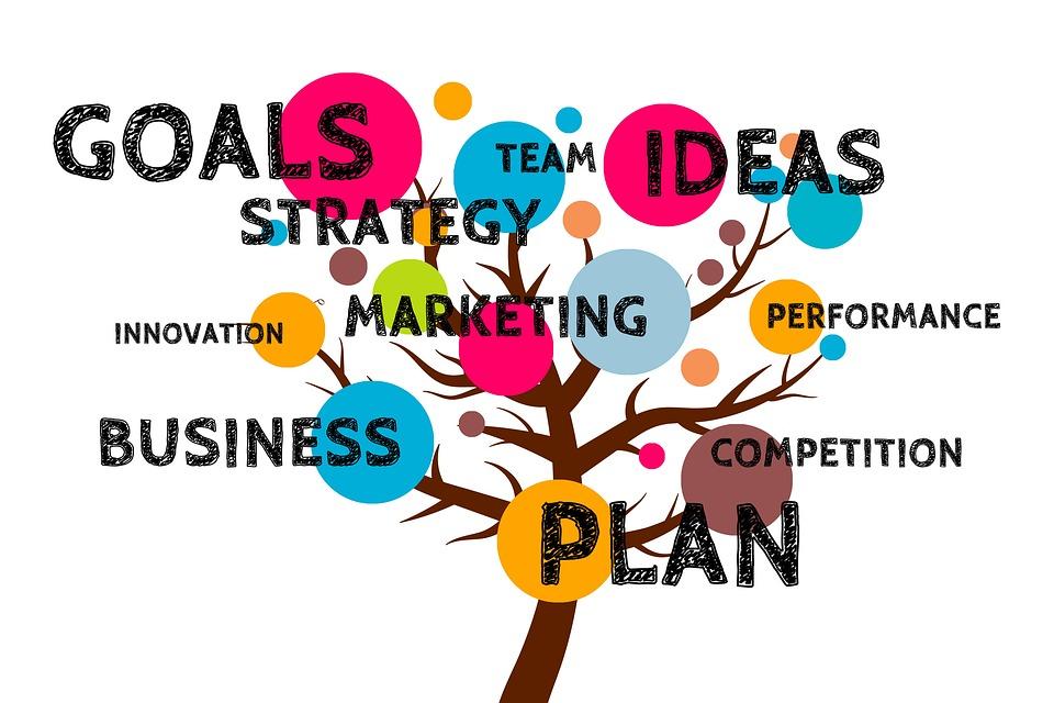 Cara Membuat Business Plan Untuk Startup Simulasikredit Com